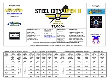 Steel City Open II