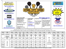 Steel City Open V